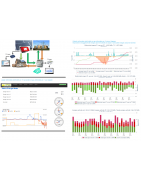 Slimme meter logger monitoring P1logger