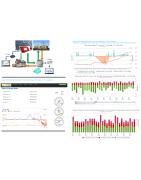 Smartmeter logger monitoring P1logger